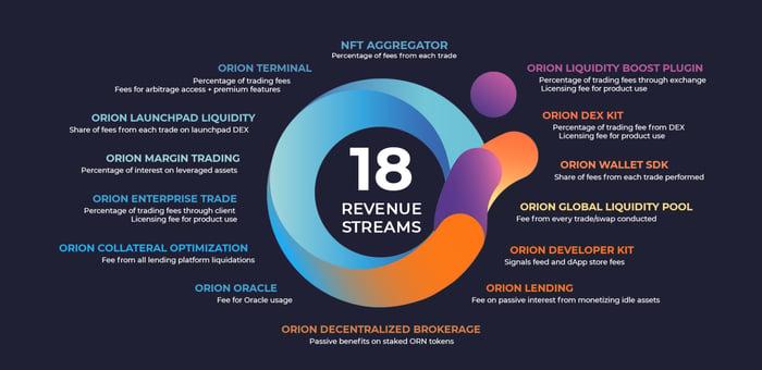 18 revenue streams social page-2