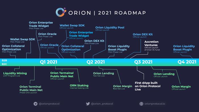 2021 Roadmap v3