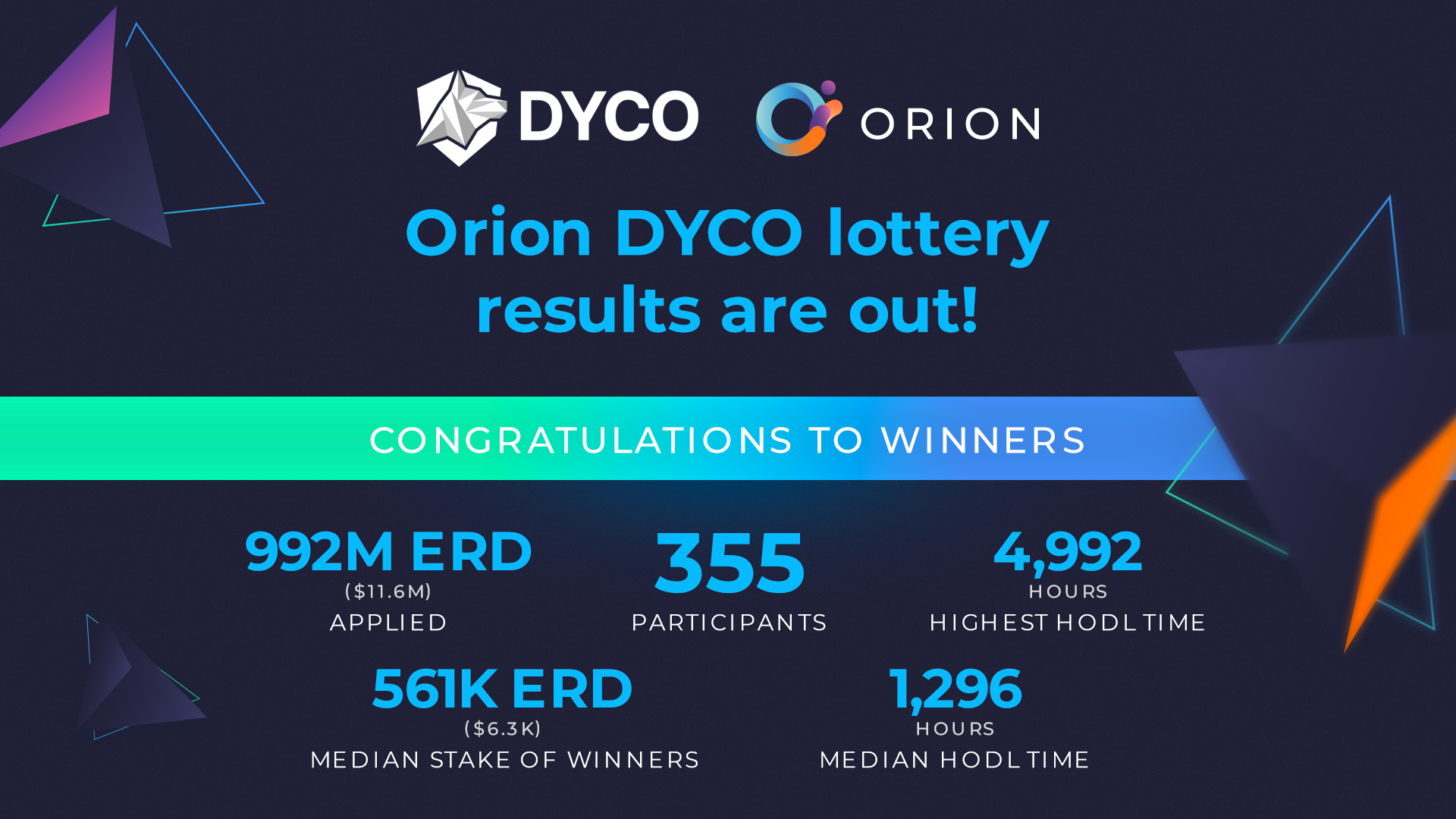 DYCO_Orion_Winners_ORN