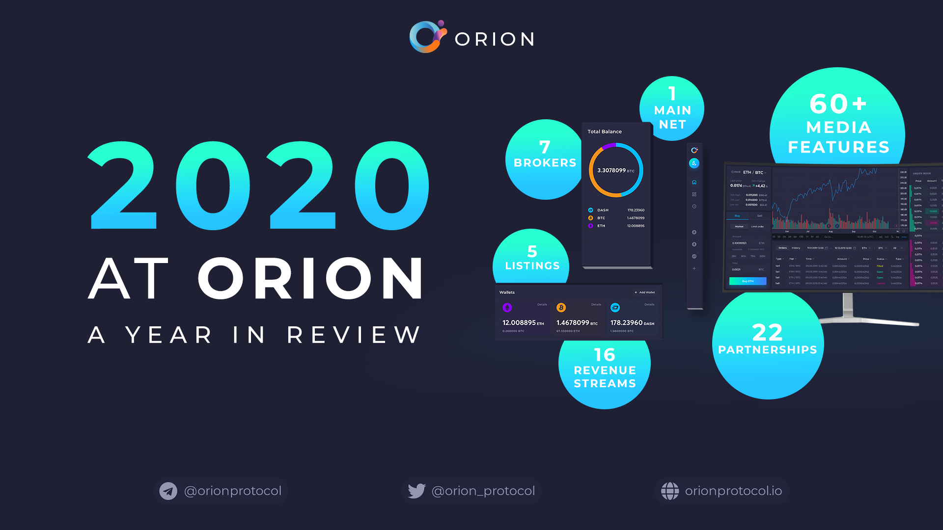 2020: Orion Protocol