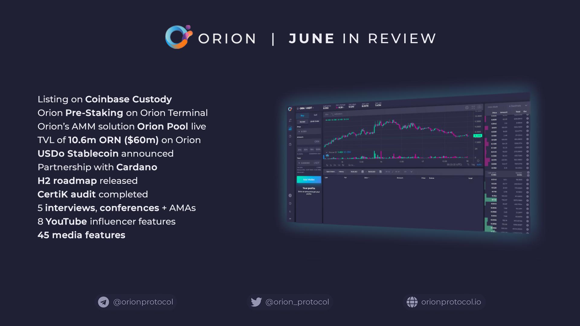 Orion Protocol: June 2021