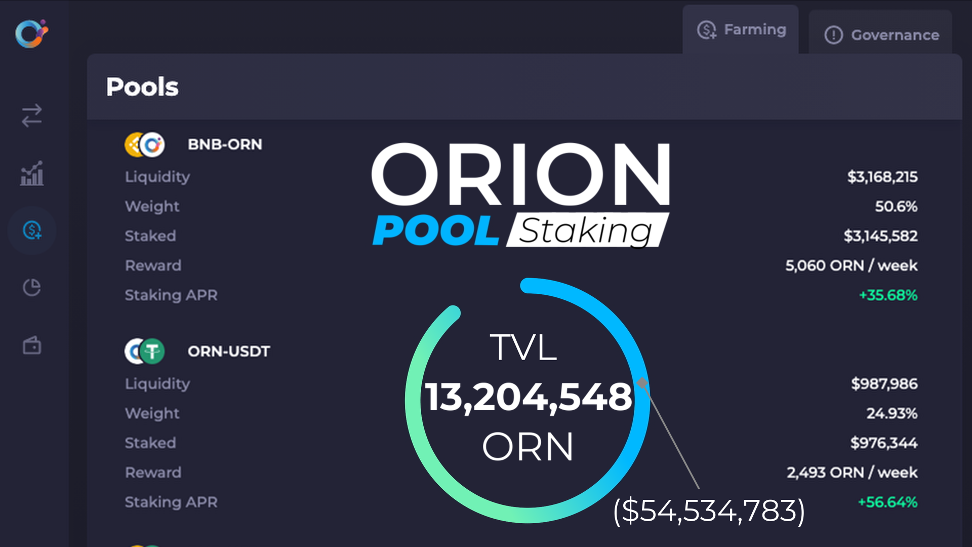 One Month of Orion Pool