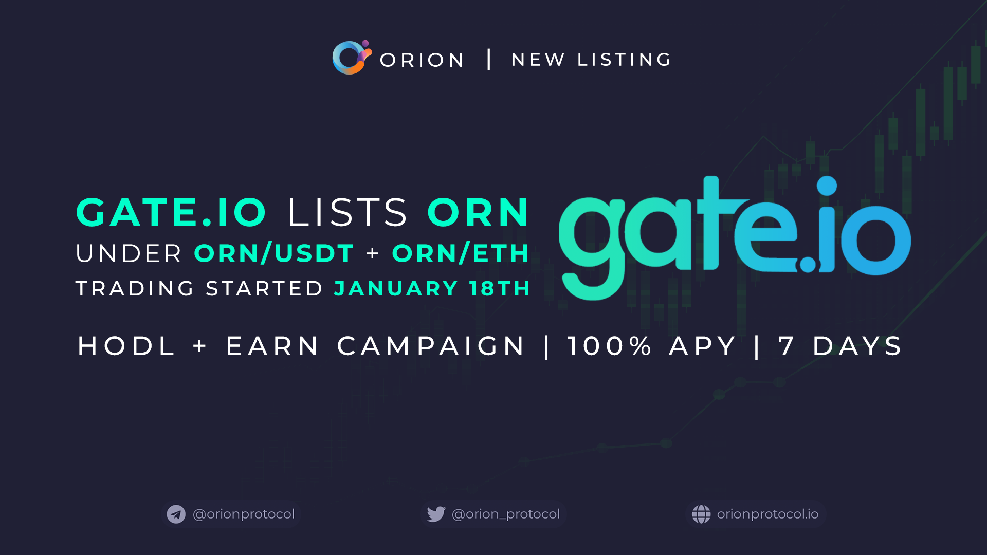 ORN Listed on Gate.io