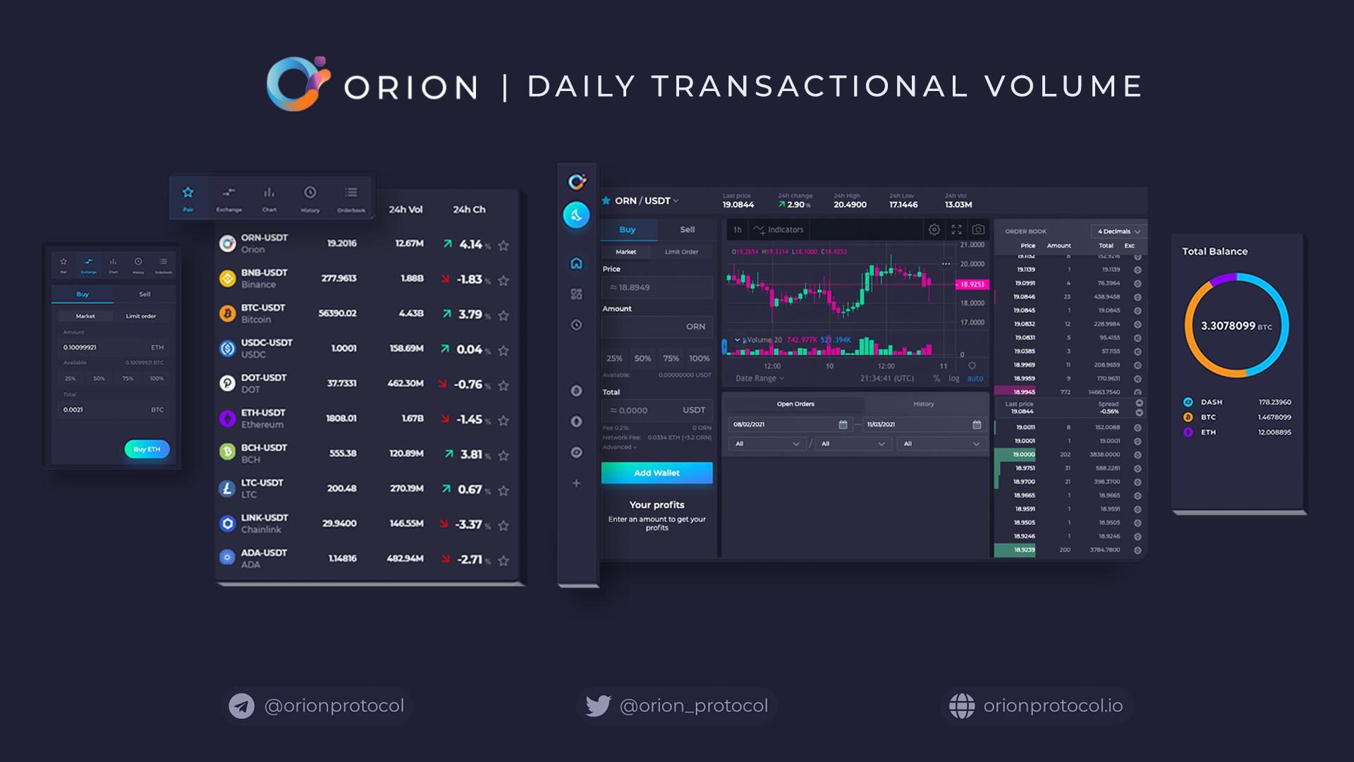 Orion Volume Dashboard
