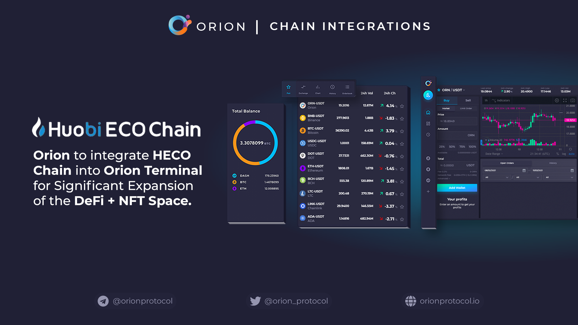 Orion Protocol to Integrate HECO Chain