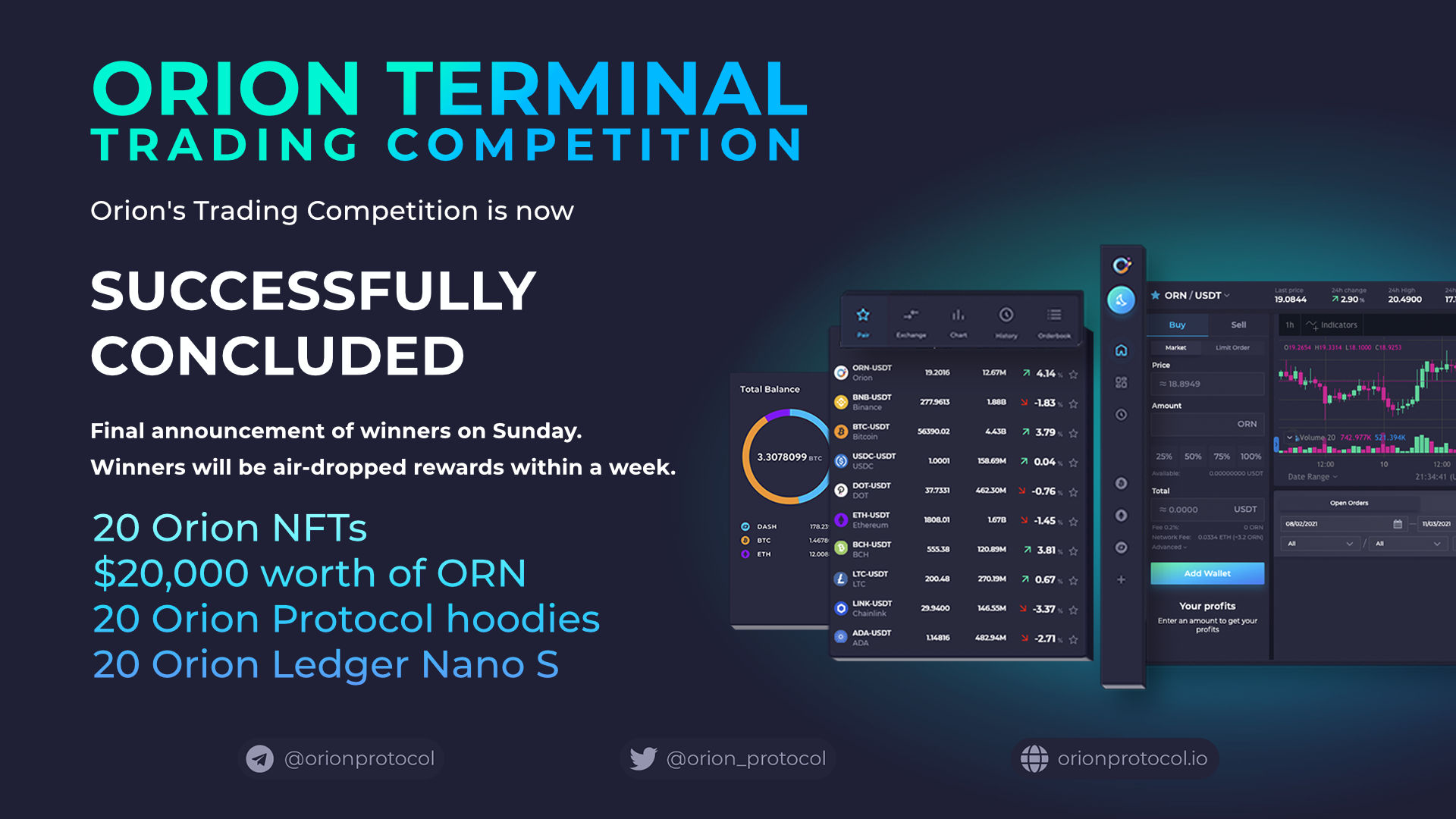 Trading Competition Success